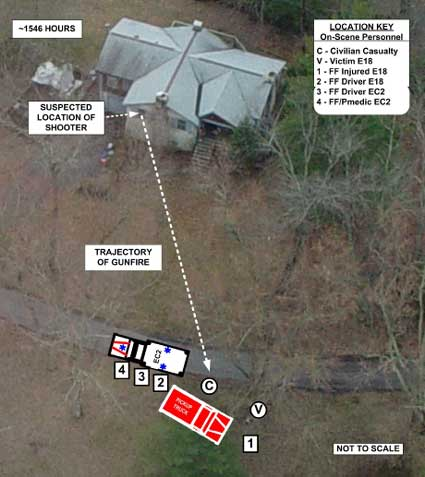 Aerial view of incident scene showing victim's location after first gunshot.