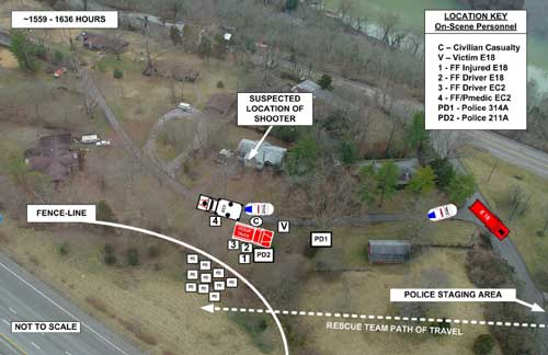 Aerial view of incident scene depicting overview of victim rescue.