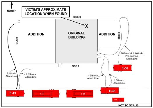 Diagram showing aerial view of incident site.