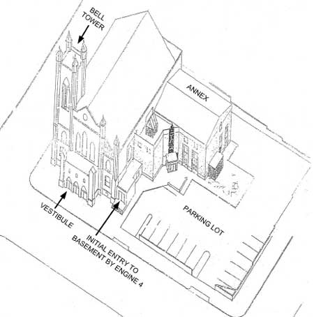 Diagram 1. Church involved in incident.