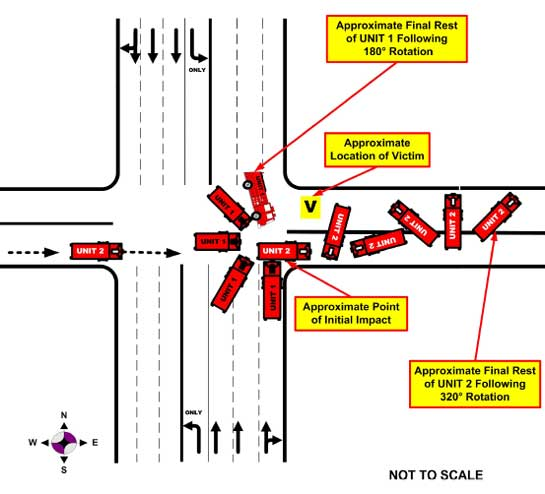 Diagram. Aerial view of intersection where crash occurred