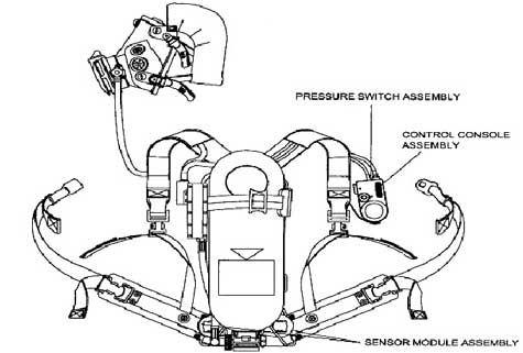 Mercruiser Alpha One Lower Unit Diagram further An Extensive List Of Numerous Electrical Signs And Symbols All In Vector additionally Wiring Diagram For Contactor And Overload moreover Audi A4 Electrical Diagram besides Wiring A Steel Building. on wiring diagram manual aircraft
