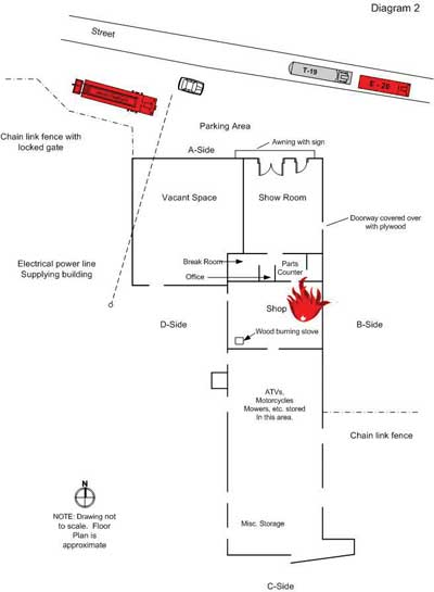 Approximate origin of the fire in storage space above shop; also shows the locations of fire apparatus from first responding fire department.