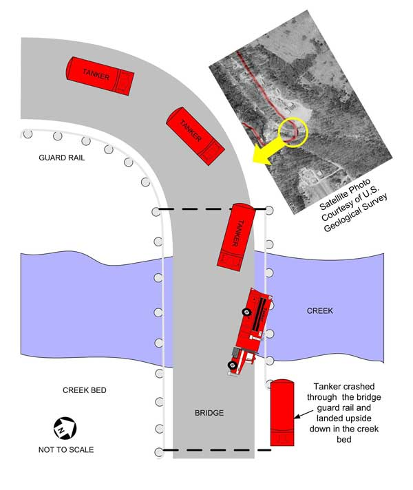 Diagram. Aerial view of the incident scene