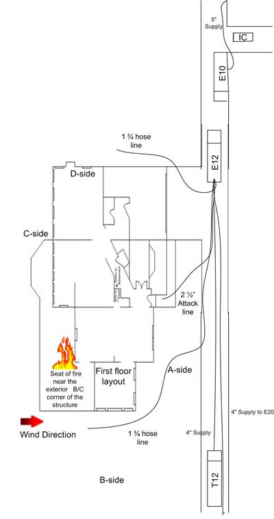 Apparatus and hoseline location