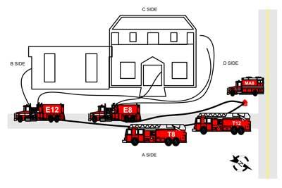 fire fighter fatality investigation report f2007 16 cdc niosh rh cdc gov Water Fire Pump Piping Diagram Water Fire Pump Piping Diagram