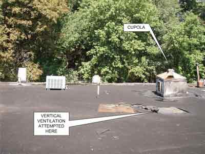location of vertical ventilation on the roof