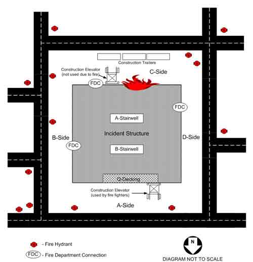 Tele  Symbols in addition Fire Alarm in addition Basement Fire Protection Layoutsector2 together with Fire Protection additionally Fire Protection Resources. on fire alarm riser diagram