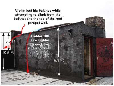 Fire Fighter Fatality Investigation Report F2007 19 Cdc Niosh