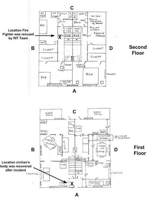 Fire Fighter Fatality Investigation Report F2008 06 Cdcniosh