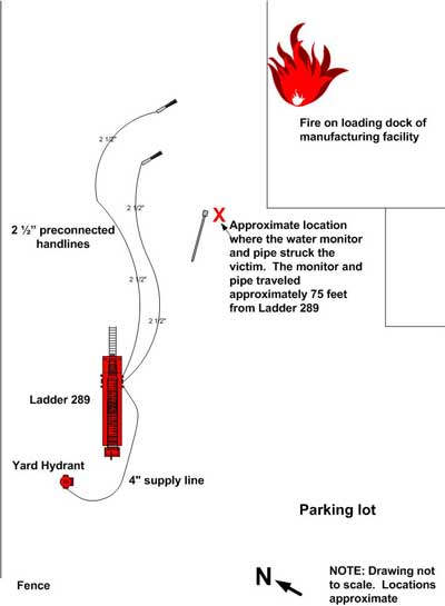 diagram of the ladder truck and hose lines