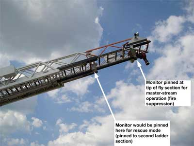 Location of monitor on the aerial ladder