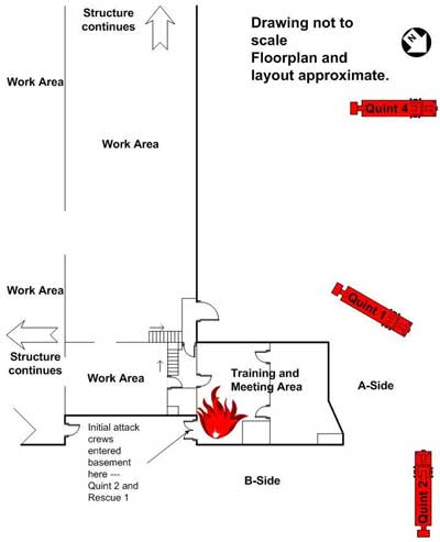 fire apparatus diagram  fire  free engine image for user manual download fire engine pump diagram fire engine pump diagram