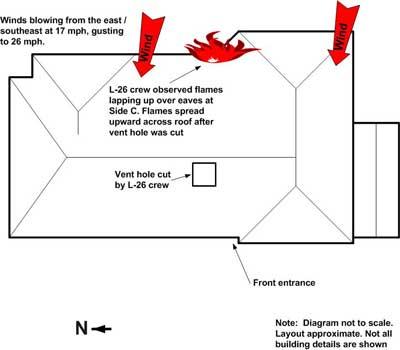 Fire Fighter Fatality Investigation Report F2009 11 Cdc Niosh