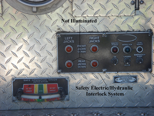 safe operating grade indicator and safety interlock system