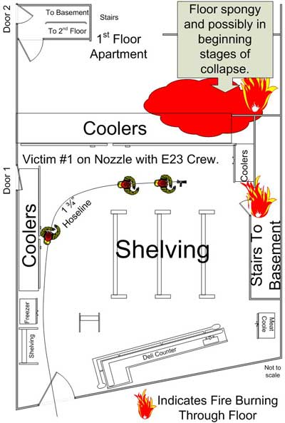 Fire Fighter Fatality Investigation Report F2009 Niosh