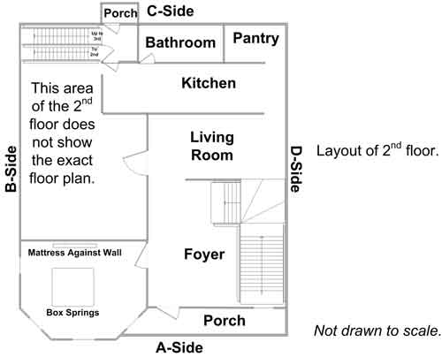 Layout of 2nd floor