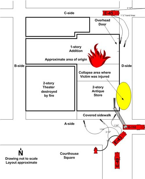 layout of fire building