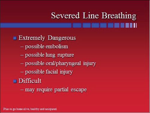 Severed Line Breathing
