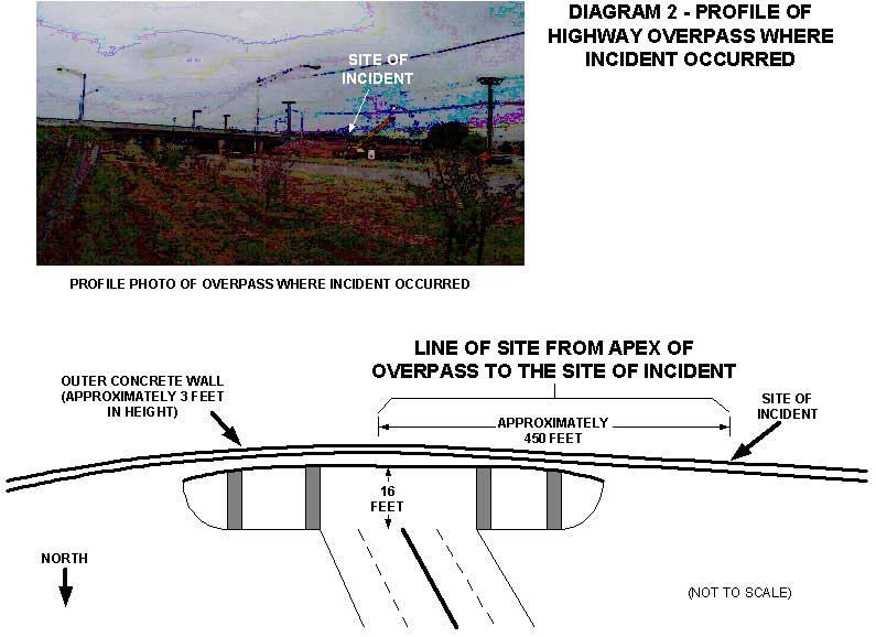 Profile of highway overpass where incident occurred.