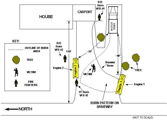 Plan View of Fire Scene