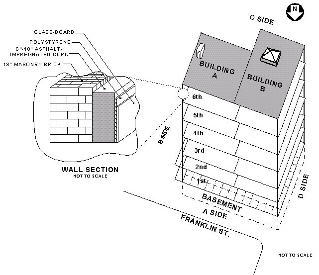 Cold Storage and Warehouse Building Layout, Plain View