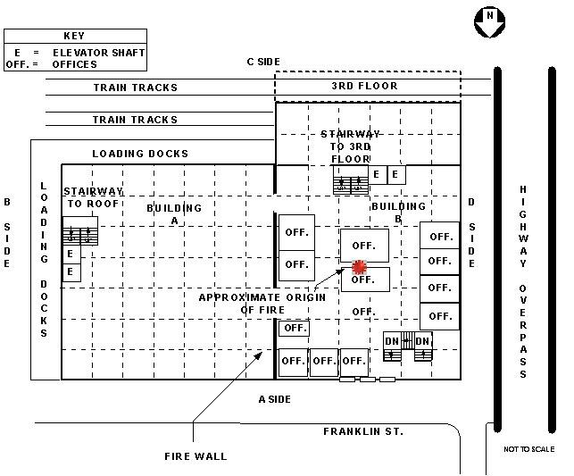 Fire Fighter Fatality Investigation Report F99 47 Cdc Niosh
