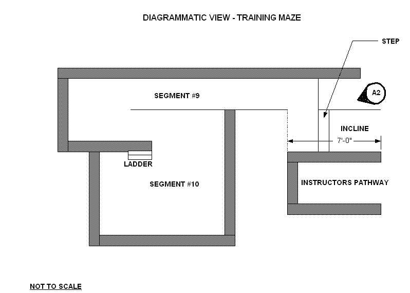 diagram of training maze