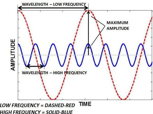 CDC - Mining - Basic Wireless Communication and Electronic Tracking ...