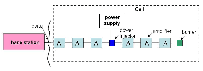 Cdc Mining Advanced Wireless Communication And