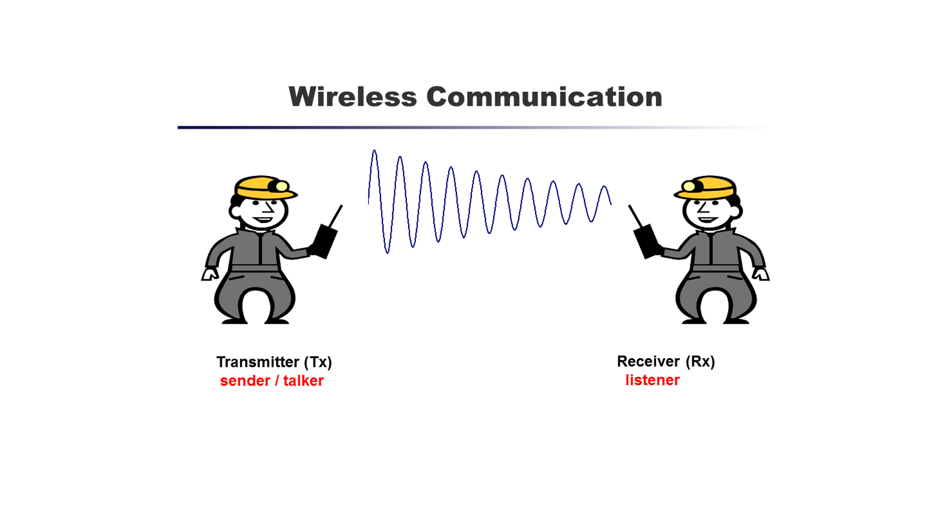 Cdc Mining Workshop Wireless Communications And