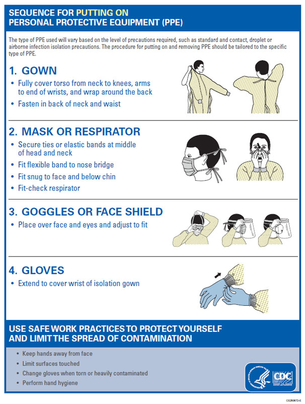 6a06f860ccf2 Sequence for Putting on Personal Protective Equipment (PPE)