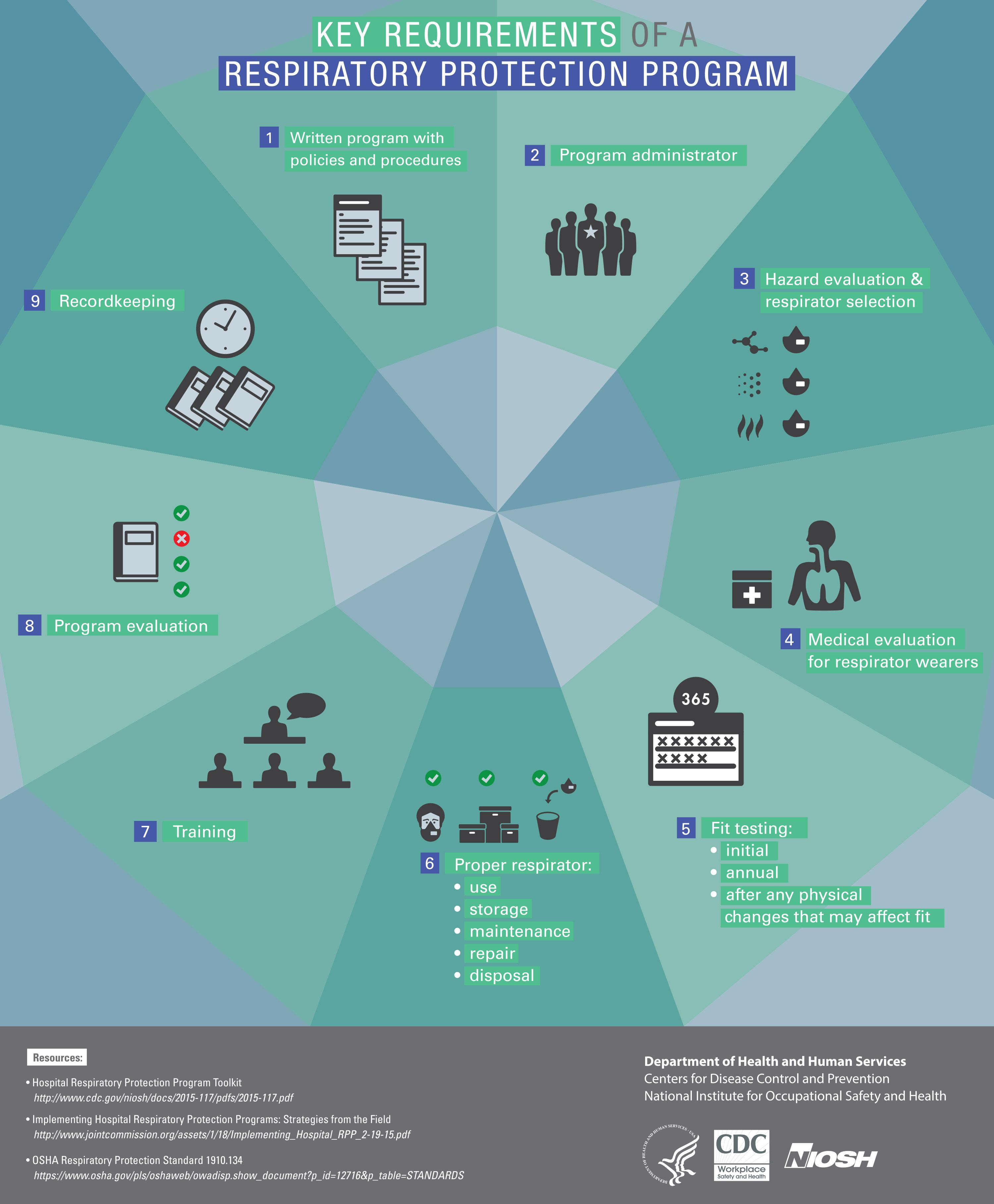 how to design programs 2e pdf