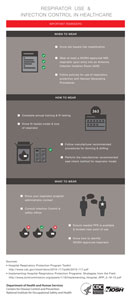 Respirator use and infection control in healthcare infographic