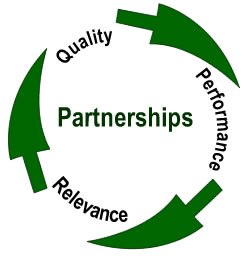 partnerships Quality Performance Relevance