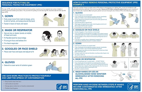 CDC recommened procedures for hygiene