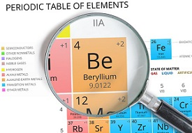 Periodic Table of Elements focusing on Beryllium under a magnifying glass
