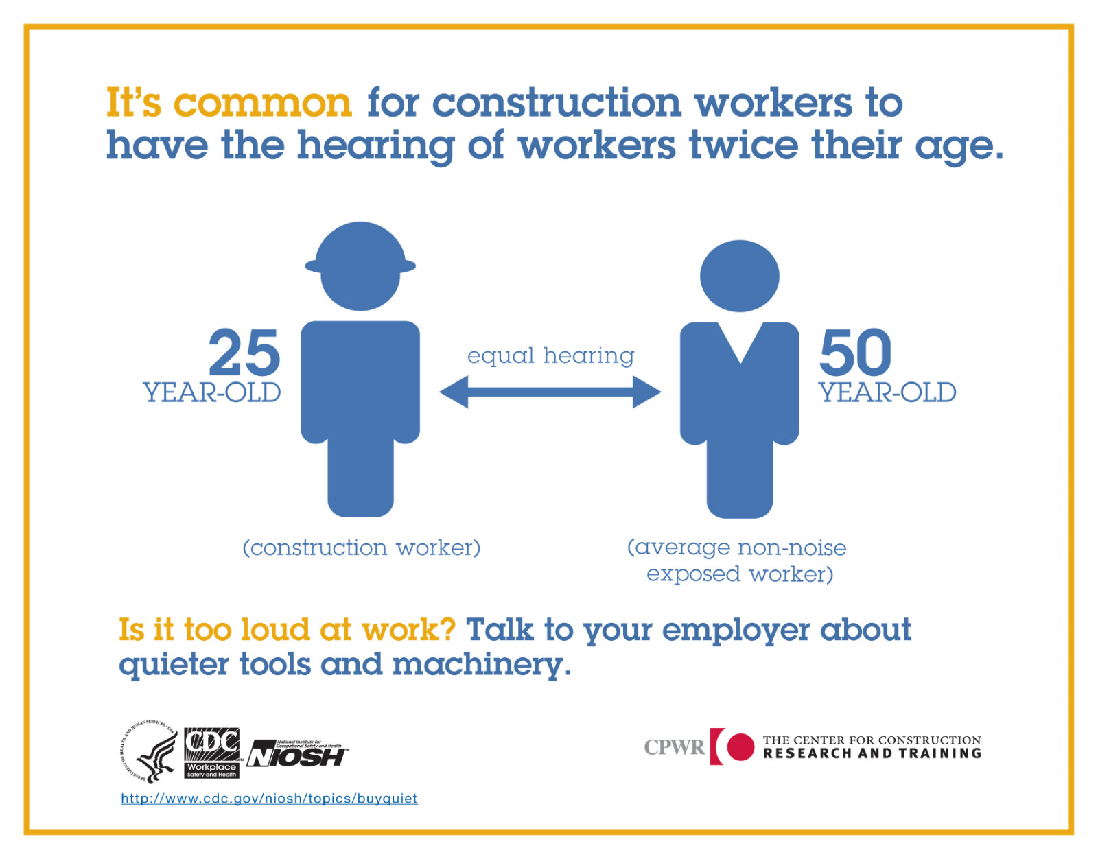 It's common for construction workers to have the hearing of workers twice their age.