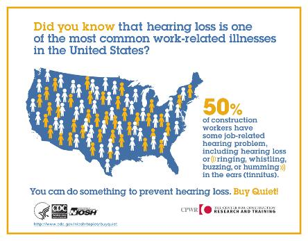 Did you know that hearing loss is one of the most common work-related illnesses in the United States?