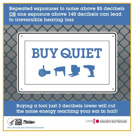 Repeated exposures to noise about 85 decibels or one exposure about 140 decibels can lead to irreversible hearing loss. Buying a tool just 3 decibels lower will cut the noise energy reaching your ear in half!