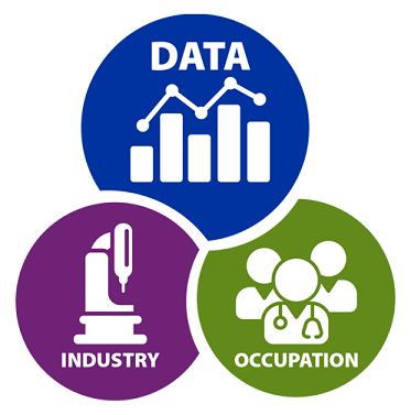 Collecting and Using Industry and Occupation Data logoCollecting and Using Industry and Occupation Data