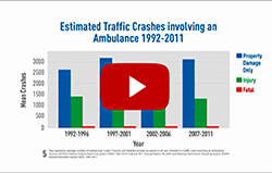 Ambulance History, Injury Statistics & Standards