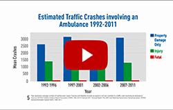 Ambulance History, Injury Statistics & Standards