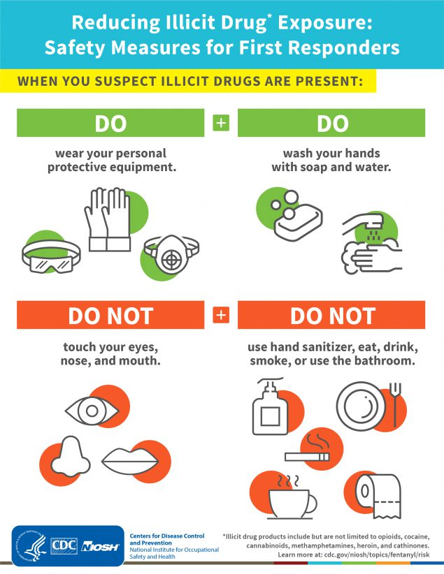 Reducing Illicit drug exposure: Safety Measures for First Responders. When you suspect illicit drugs are present: Do wear your personal protective equipment. Do was your hands with soap and water. Do not touch your eyes, nose, and mouth. Do not use hand sanitizer, eat, drink, smoke, or use the bathroom. *Illicit drug products include but are not limited to opioids, cocaine, cannabinoids, methamphetamines, heroin, cathinones, etc.
