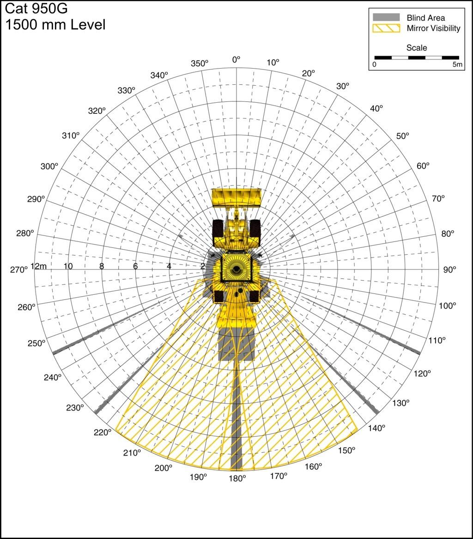 aashto highway safety manual pdf