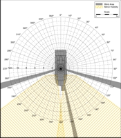 Blind Area Diagram for Cat 924GZ at 1500mm Level