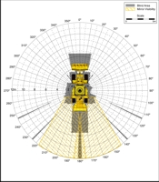 Blind Area Diagram for Cat 950G at 900mm Level