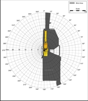 Blind Area Diagram for Cat PM565C at 900mm Level