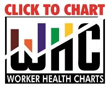 Button for Worker Health Charts