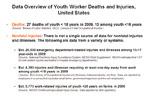 Data Overview of Young Worker Deaths and injuries, united States